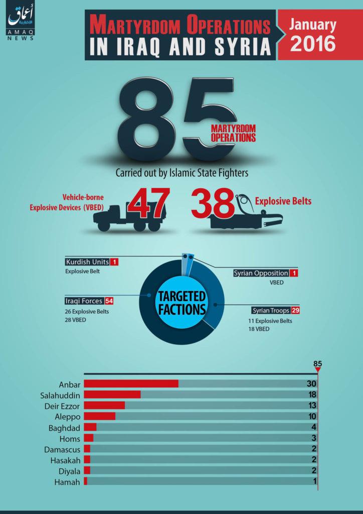 Islamic State, Statistics January 2016.
