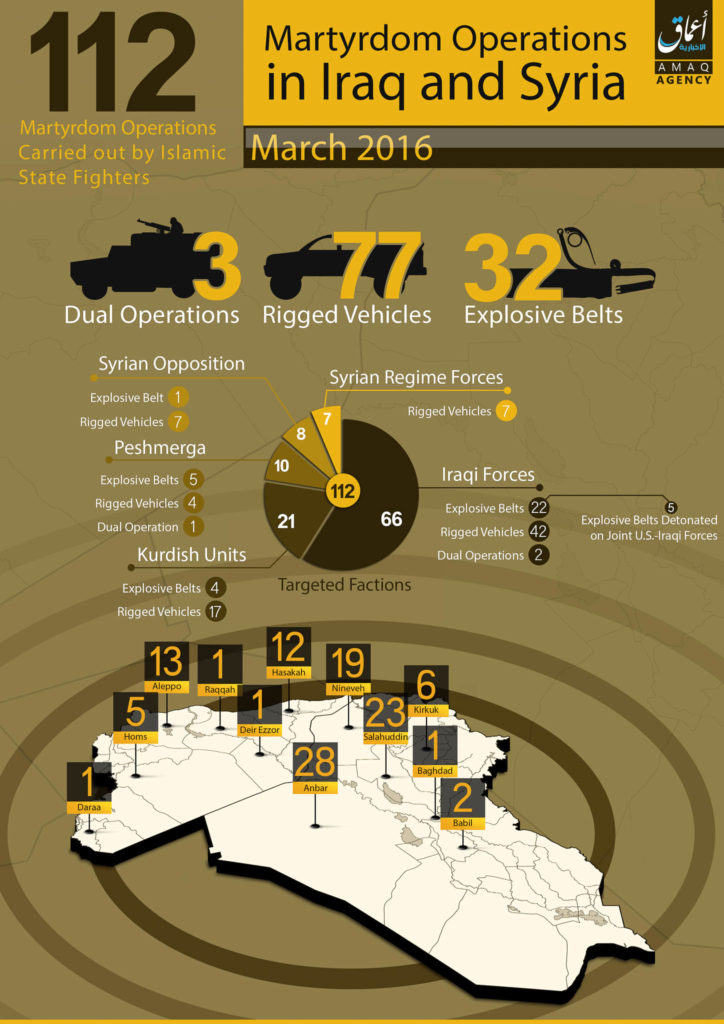 Islamic State, Statistics March 2016.