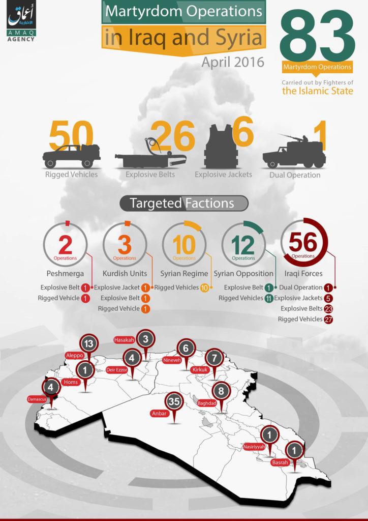 Islamic State, Statistics April 2016.