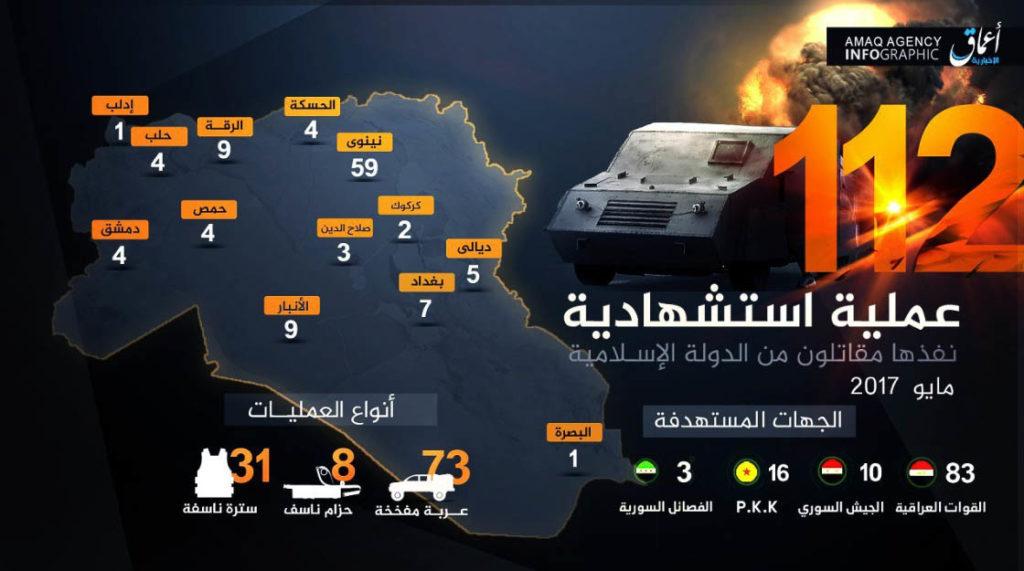 Islamic State, Statistics May 2017.