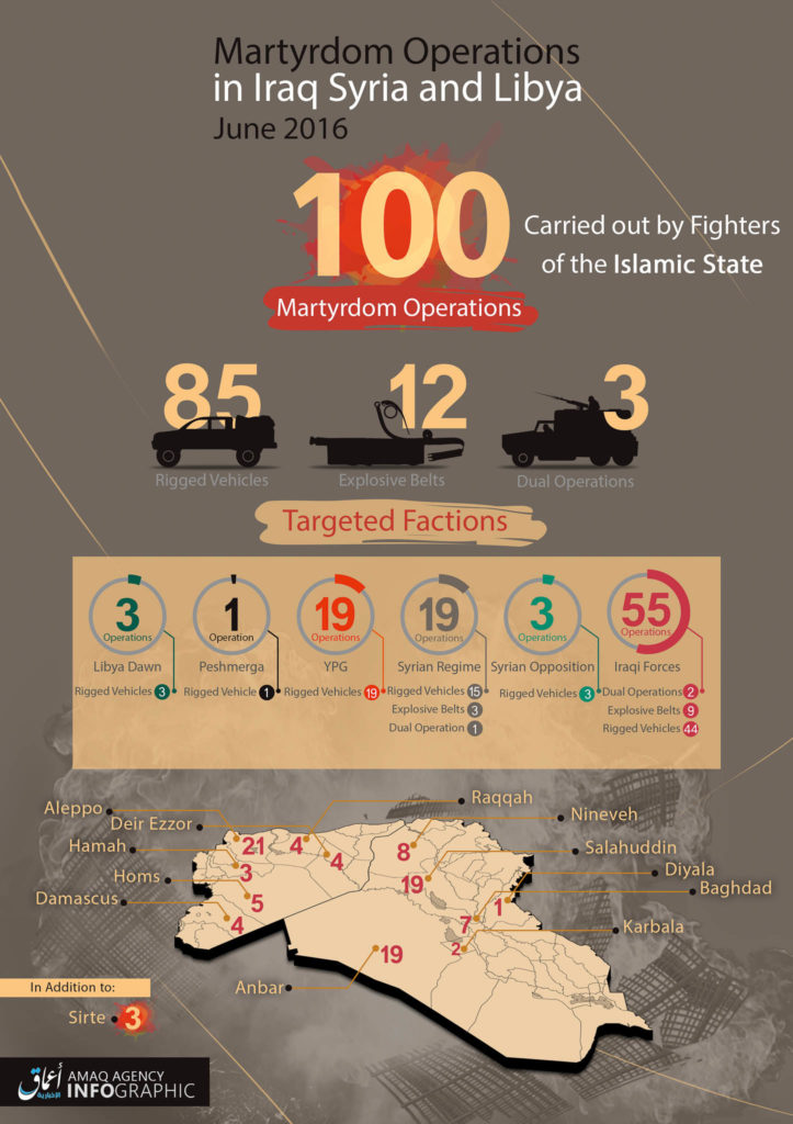 Islamic State, Statistics June 2016.