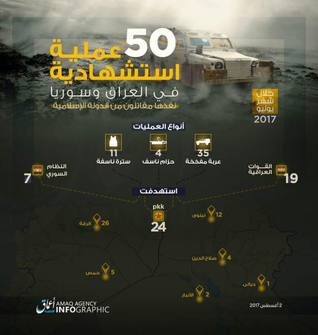 Islamic State, Statistics July 2017.