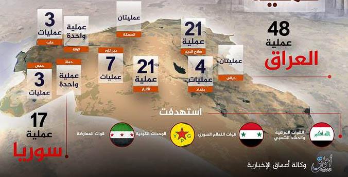 Islamic State, Statistics October 2015.