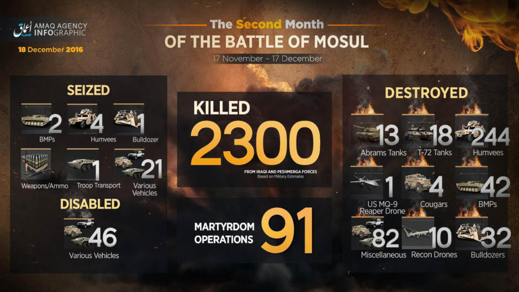 Mosul month #2