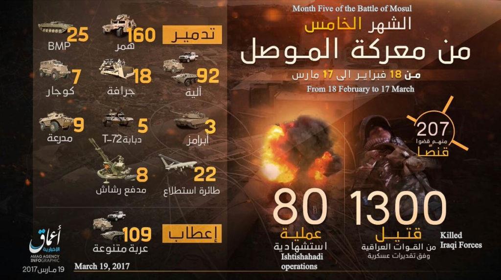 Mosul month #5
