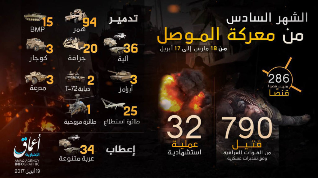 Mosul month #6