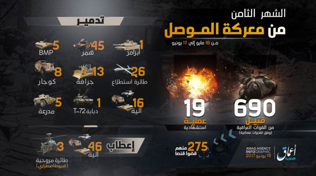 Mosul month #8