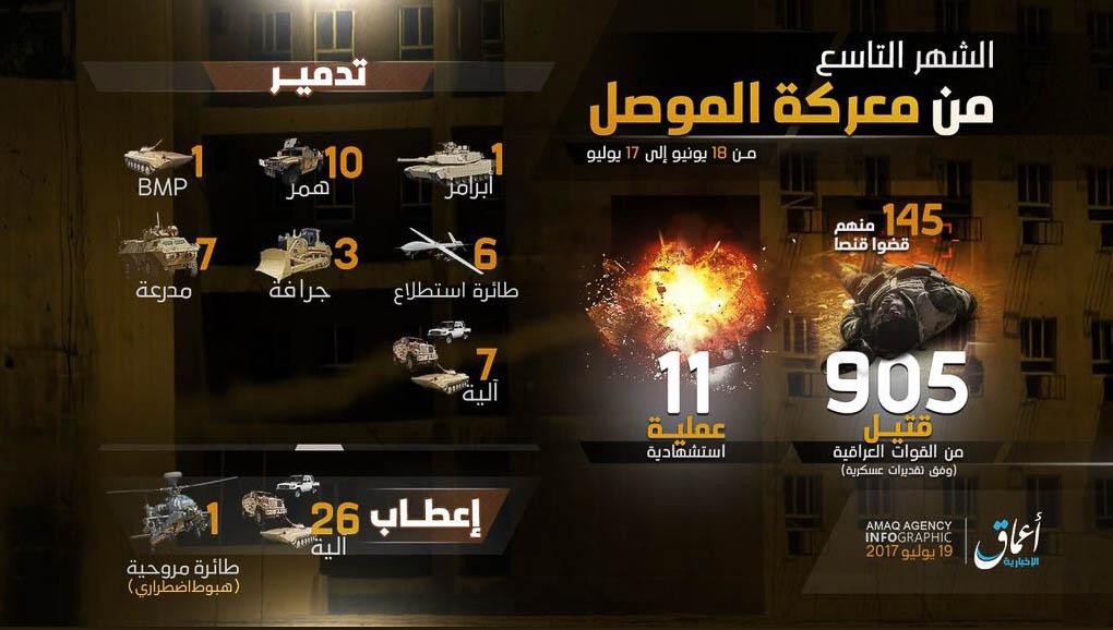 Mosul month #9